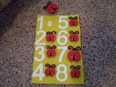 Counting ladybug spots