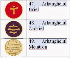 49 SIMBOLURI ANGELICE ~ CHEILE CATRE LUMEA INGERILOR – EARTH CHANGE MZ Cthulhu, Reiki, Cots