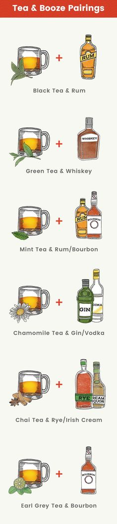 To help spark your cocktailian creativity, we tried spiking six classic teas with liquor to find out which pairings were best. Here are our favorite combinations. # Food and Drink pairing favorite things Mixed Drinks, Fun Drinks, Yummy Drinks, Alcoholic Drinks, Beverages, Booze Drink, Ginger Ale, Smoothies, Tea Cocktails