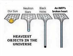 It sure feels heavy Infj Infp, Entp, Introvert, Infp Personality Type, Myers Briggs Personality Types, Infp Facts, Personalidade Infp, Bullet Journal Cover Ideas, Signs