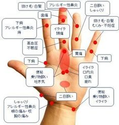 Acupuncture points in hands- Acupuncture points in hands Home Health, Health Diet, Health And Wellness, Health Care, Fitness Diet, Health Fitness, Acupuncture Points, Body Hacks, Body Fitness