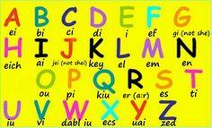 Resultado de imagen para el alfabeto