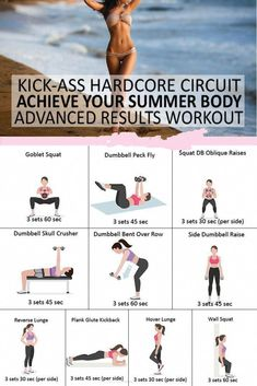 Get summer body fast! This full body fat burner workout will fast track your summer body. You'll be in sexy shape to flaunt that bikini with confidence! Fitness Workout For Women, Fitness Tips, Fitness Motivation, Health Fitness, Gym Fitness, Fitness Goals, Killer Ab Workouts, Gym Workouts, Song Workouts
