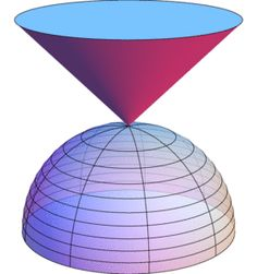"""Stabbing a cone into a hemisphere made of horizontally-moving """"sand particles"""" exactly fills a cylinder."""