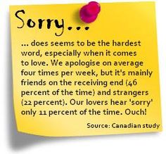 30 Best Saying Sorry Images Life Coach Quotes Inspirational