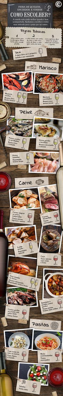 Como escolher o vinho certo para uma refeição? Cada prato pede um vinho!