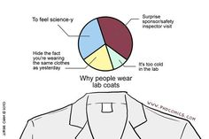 Why people wear lab coats: to feel science-y, hide the fact you're wearing the same clothes as yesterday, it's too cold in the lab, surprise sponsor/safety inspector visit. Laboratory Humor, Medical Laboratory Scientist, Lab Humor, Nerd Humor, Dna Lab, Phd Comics, Dna Facts, Science Memes, Science Labs