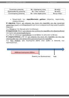 γλώσσα ε΄ δημοτικού α΄τεύχος Line Chart, Greek, School, Greek Language, Schools, Greece