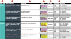 A Content Marketing Planning Template for Startups