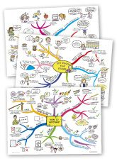 The Study Skills Mind Map Poster Pack is a set of brightly coloured A2 sized mind map posters designed to provide students with a range of practical study strategies.