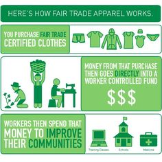 This is how Fair Trade Apparel works. Our new line of Fair Trade Certified products put money directly into the hands of those who made them. Everyone wins! Eco Clothing, Ethical Shopping, Fair Trade Fashion, Same Love, Training Classes, It Works, Knowledge, Politics, Fashion Infographic