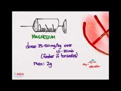 PALS Medications Part Two by ACLS Certification Institute - YouTube  @autumn10