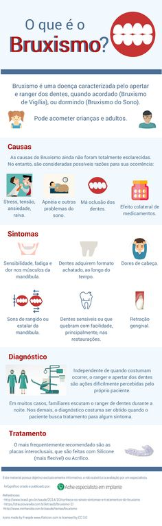 Bruxismo é uma condição caracterizada pelo ranger e apertar de dentes. O paciente acometido por ela dificilmente a percebe. Será o seu caso?