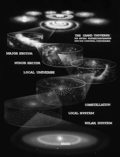 """The Seven Superuniverses, """"The Urantia Book"""", 1955. The Urantia Book (sometimes called the Urantia Papers or The Fifth Epochal Revelation) is a spiritual and philosophical book. The exact circumstances of the origin of The Urantia Book are unknown...."""