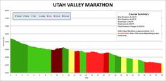 Race Smart Pacebands pace time for Utah Valley Marathon