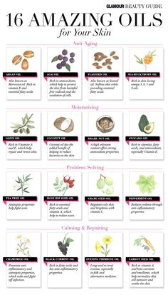 Essential Oils the Raw Truth~ Print & start to stock up on these essential natural oils. Almost all remedies I try and post/pin come from these natural wonders. Start with buying a few items a month or, whatever your budget can afford and turn a new leaf with natures best and natural remedies. You'll be happy you did, I know I am.