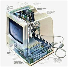 Jan. 24, 1984. The personal Apple Macintosh Computer is introduced.
