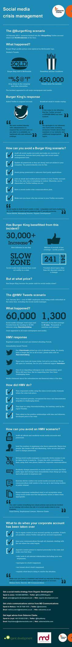 Good Infographic on Preventing a Social Media Crisis localbizconnect.com | #mobilewebsite