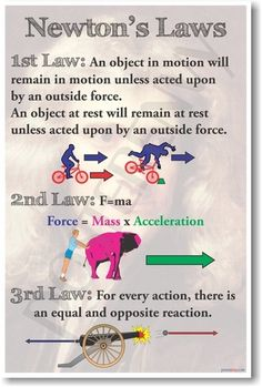 Newton's Law - NEW Classroom Physics Science Poster - Mathematik, Physik, Optik Physics Lessons, Gcse Physics, Gcse Science, Pseudo Science, Physics And Mathematics, 8th Grade Science, Science Notes, Science Facts, Physical Science