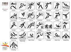 The Sports Pictograms of the Olympic Summer Games from Tokyo 1964 to Rio 2016…