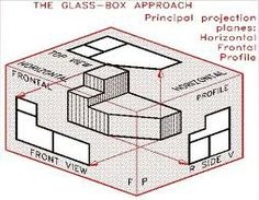 Working with Orthographic Projections and Basic Isometrics - Tuts+ ...