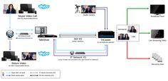 TalkShow Skype TX