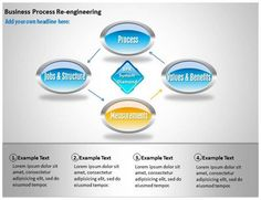 Business Process Reengineering PowerPoint Templates, PPT Business Process Reengineering Slides