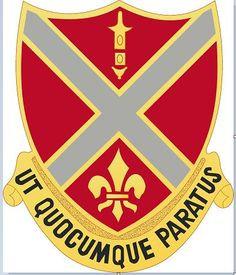 252ND ARTILLERY REGIMENT