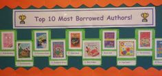 Top 10 Most Borrowed Children's Authors