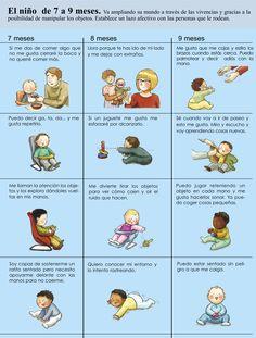 Calendario-de-desarrollo-del-niño-de-7-a-9-meses. Ver mas: http://serbebes.com/calendario-de-desarrollo-del-nino-para-descargar/