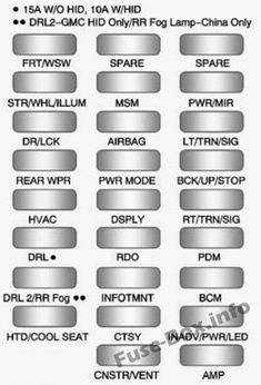 8 best chevrolet traverse (2009-2017) fuses and relays images ... 2012 traverse fuse box 2009 chevy traverse interior fuse box diagram pinterest