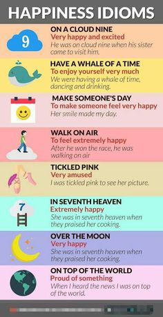 very interesting idioms you can use these idiom to show your feeling of happiness amusement ........