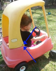 Stay-at-home Stina: DIY Cozy Coupe Paint Job