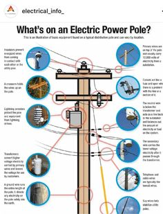 Electrical Engineering Books, Basic Electrical Wiring, Power Engineering, Electrical Projects, Electronic Engineering, Light Switch Wiring, Power Lineman, Transmission Tower, Electric Power