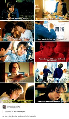 The Best of Jonathan Byers (Charlie Heaton) from Stranger Things