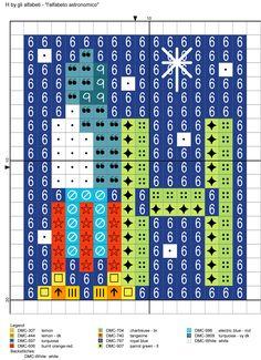 alfabeto astronomico H