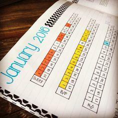 registro de hábitos diários, bullet journal, bujo, planejamento, desenvolvimento pessoal, organização, tarefas.