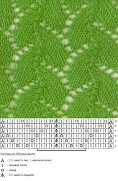 Ажурный узор спицами листья   Ажурные Узоры