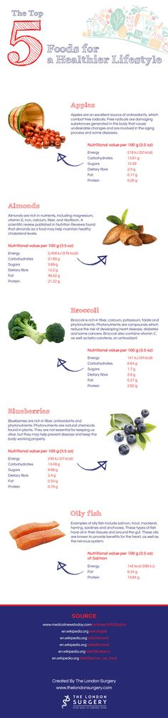 The Top 5 Foods for a Healthier Lifestyle #Infographic #Health
