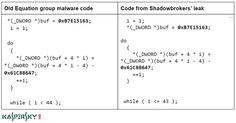 http://securityaffairs.co/wordpress/50375/cyber-warfare-2/analyzing-equation-group-hack.html