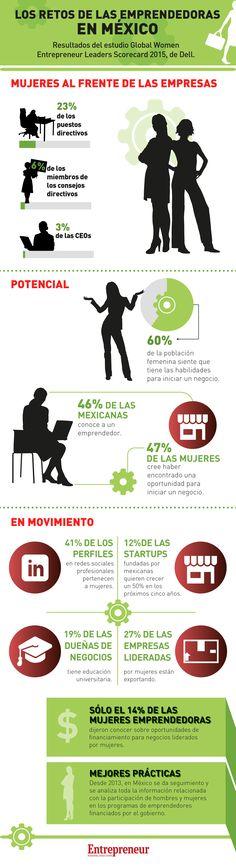 Infografía: Los retos de las emprendedoras en México