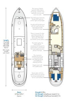 Dutch Barge Voyager Widebeam Canal Boat Floor Plans, this would make for an excellent drone carrier ship. Barge Boat, Canal Barge, Dutch Barge, Yacht Design, Boat Design, Canal Boat Interior, Narrowboat Interiors, Houseboat Living, Living On A Boat