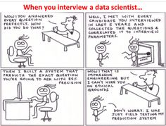 10 Required Non-technical Skills for a Data Scientist - Data Science Central