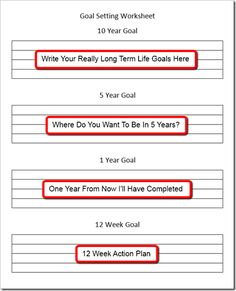 Goal Setting Templates on Pinterest | Goal Setting Worksheet, Goal Se ...