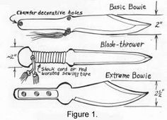 Armas cuerpo on Pinterest | Throwing Knives, Shuriken and ...
