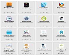 Professional Development Tools Created by Teachers for Teachers ~ Educational Technology and Mobile Learning
