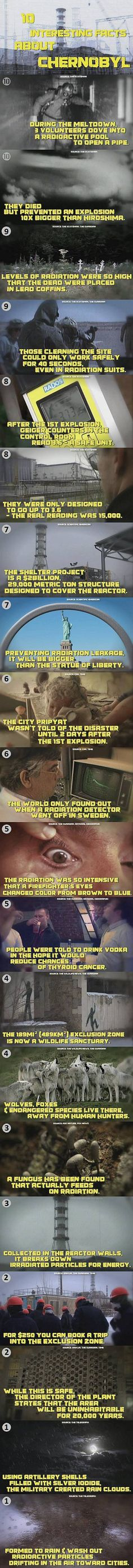 10 interesting facts about Chernobyl.