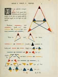 The Elements of Euclid 1847 - Yahoo Image Search Results