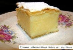 Cukrász krémes Hungarian Desserts, Hungarian Recipes, Turkish Recipes, Hungarian Food, Vanilla Cake, Recipies, Cheesecake, Muffin, Cukor