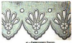 1875.  The Young Englishwoman.  Embroidered edging with teardrop shapes.